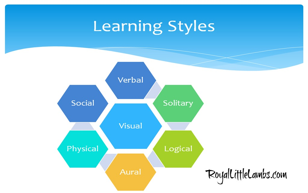 learning-styles