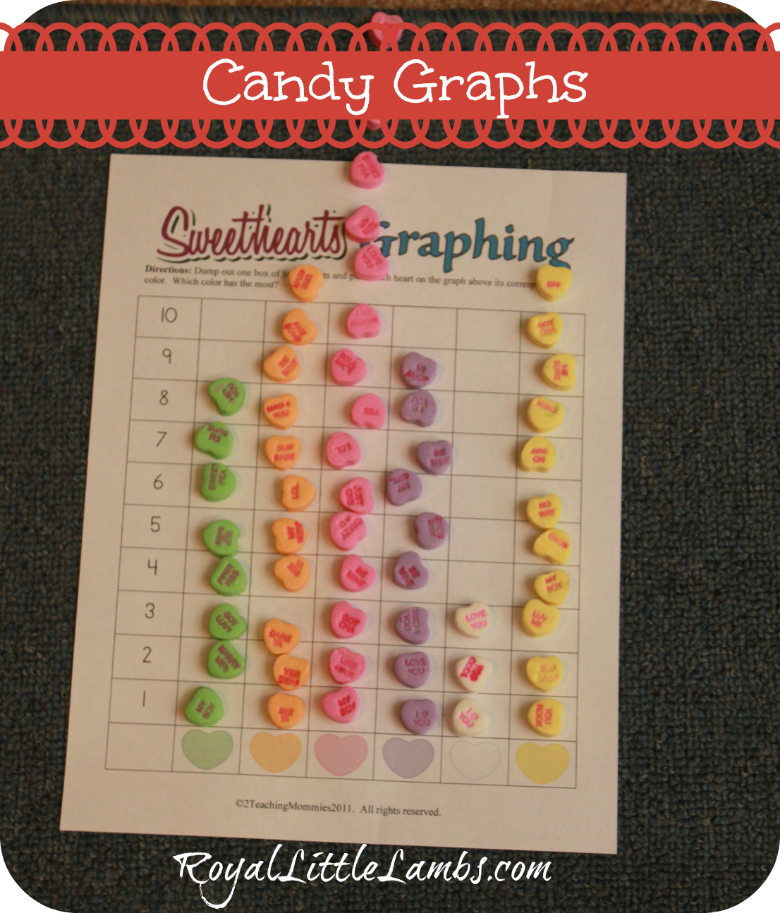 Candy Graphs